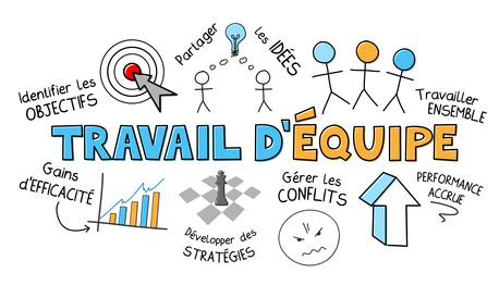 Icônes  « TRAVAIL D'EQUIPE »