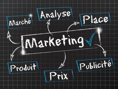 tableau noir schéma : marketing (en français)